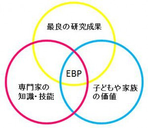 EBP1-300x258